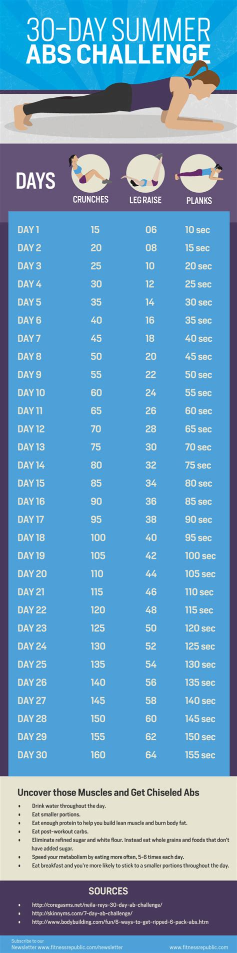 30 day challenge day 30 30 day summer abs challenge fitness republic
