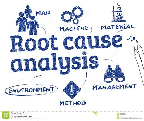 root cause analysis diagram causes clip clipart panda free clipart images