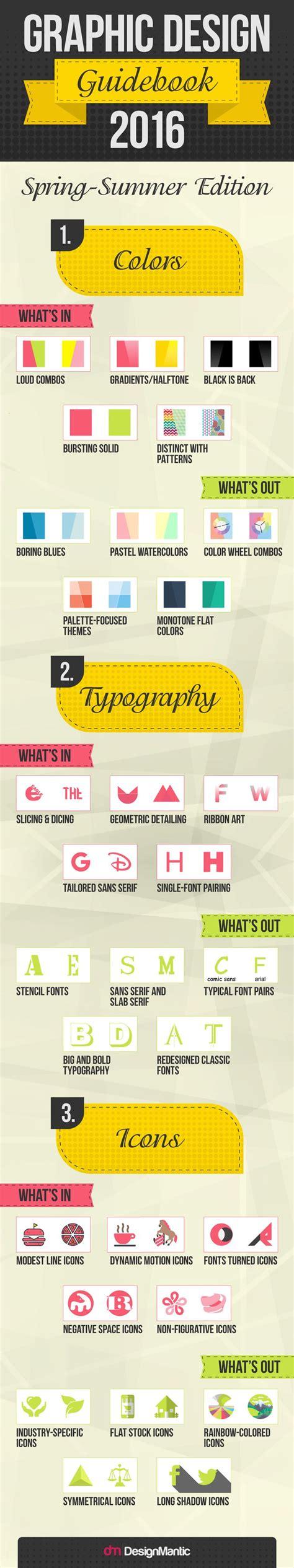 designmantic infographics 25 best ideas about graphic design blogs on pinterest