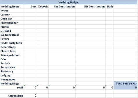 wedding budgets template wedding budget new calendar template site