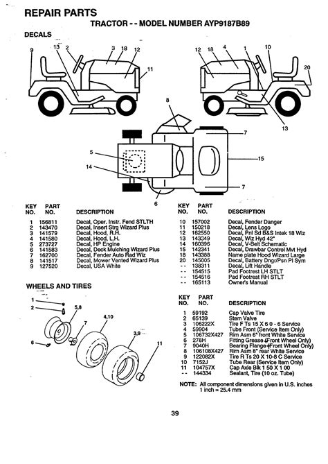 wizard lawn tractor manual auto electrical wiring diagram