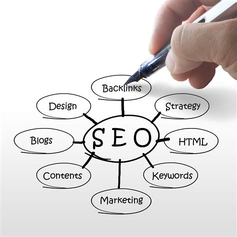 Seo Explanation 1 by Search Engine Optimization Seo