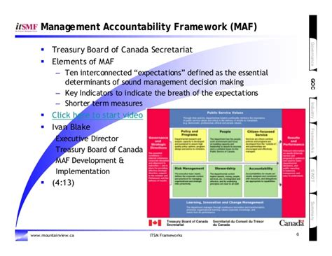 accountability framework template mountainview itsm enabling maf with it governance frameworks