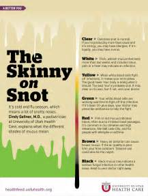 color of mucus why is my snot that color infographic smarthealthtoday
