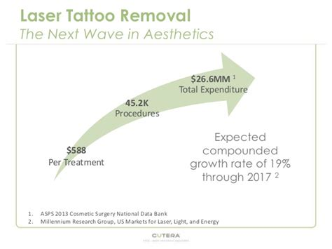 tattoo removal industry cutera enlighten picosecond nanosecond nd yag