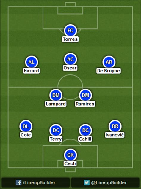 epl position is this the chelsea team that wins the 2014 15 premier