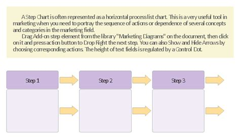 step by step flowchart step chart template process flowchart functional