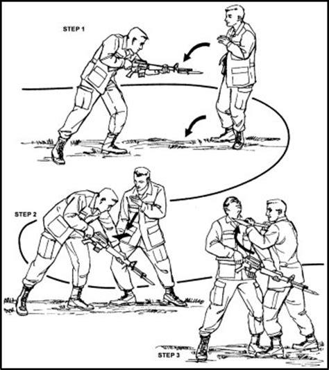 Basic Manual Of Knife Fighting dual wielding sword fighting style page 3 animesuki forum