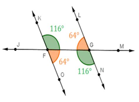 Consecutive Interior Angle by Definition Of Consecutive Interior Angles Maths Tricks
