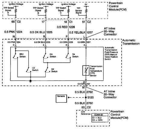 service manual 2004 chevrolet astro transmission line diagram pdf gm vacuum diagrams 1996