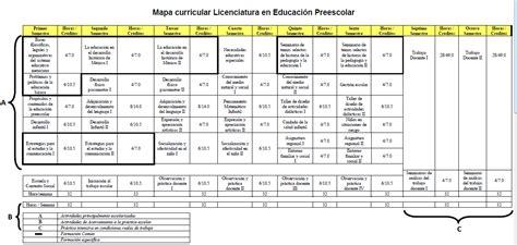 plan curricular de primaria instituto villa del esp 237 ritu santo licenciaturas que se