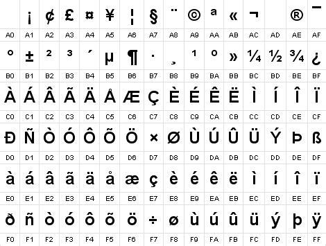 manejo de cadenas en java pdf tildes en javascript programando