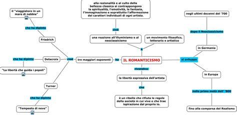 illuminismo riassunto letteratura il romanticismo