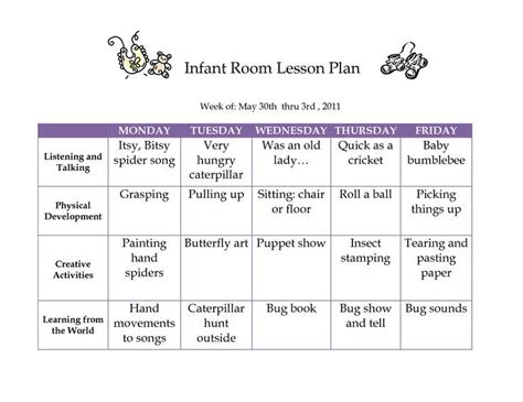 program plan template for child care 25 best ideas about infant curriculum on
