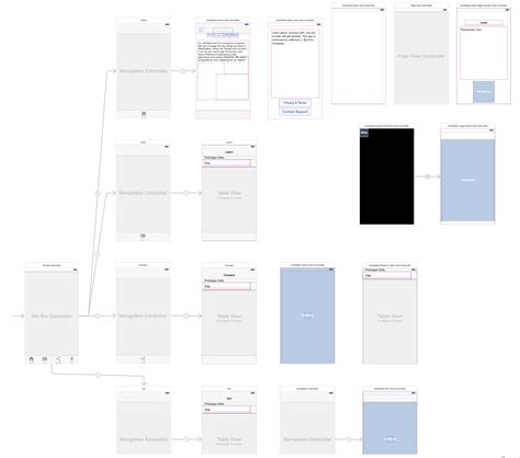 auto layout with animation ios 101 or basic animation auto layout and view