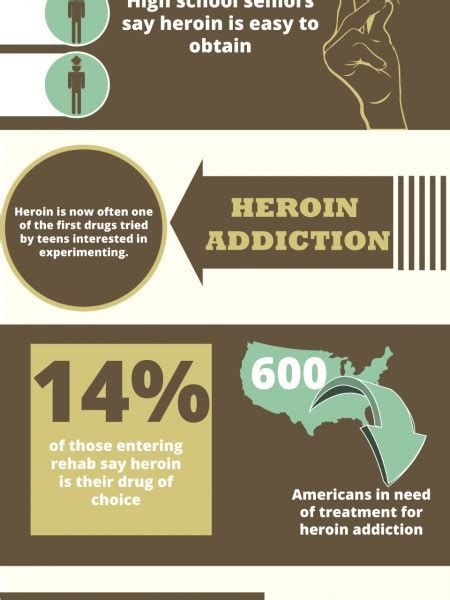 Heroin Detox Program by The Side Effects Of Cocaine Use Visual Ly