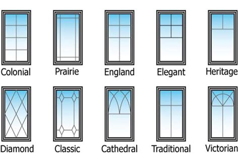 pattern window frame blog choosing the right options for your new replacement
