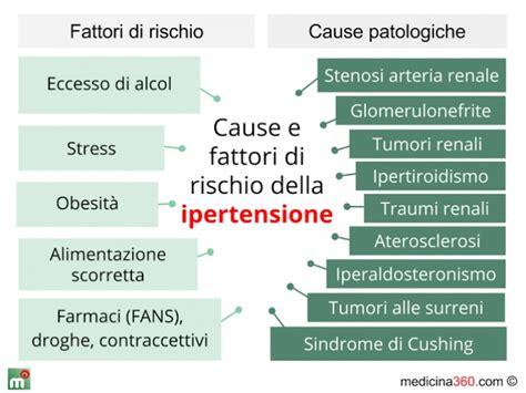 alimenti per alzare la pressione ipertensione linee guida sintomi cause farmaci e rimedi