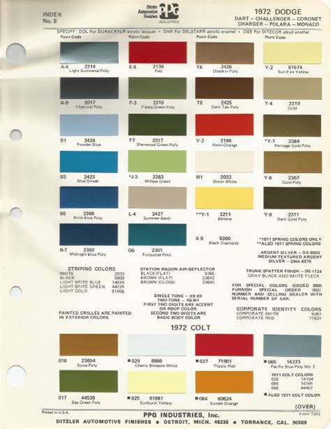 1972 dodge charger top banana code y1 car paint color kit