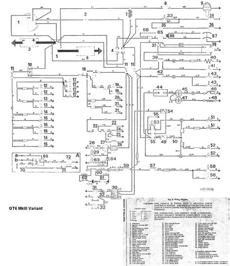 triumph tr6 pressure switch wiring diagram get free