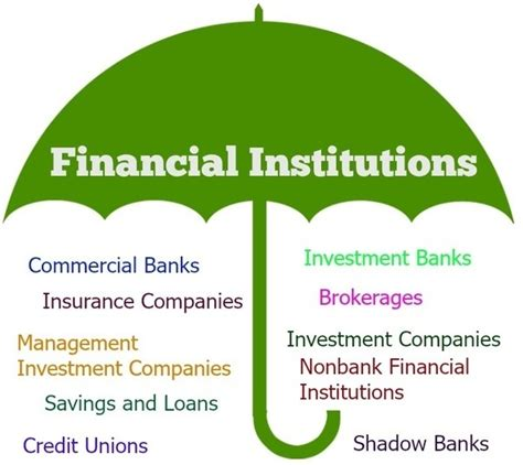 finance capital today corporations and banks in the lasting global slump historical materialism books what is the difference between banks and financial
