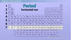 the periodic table properties of groups and periods