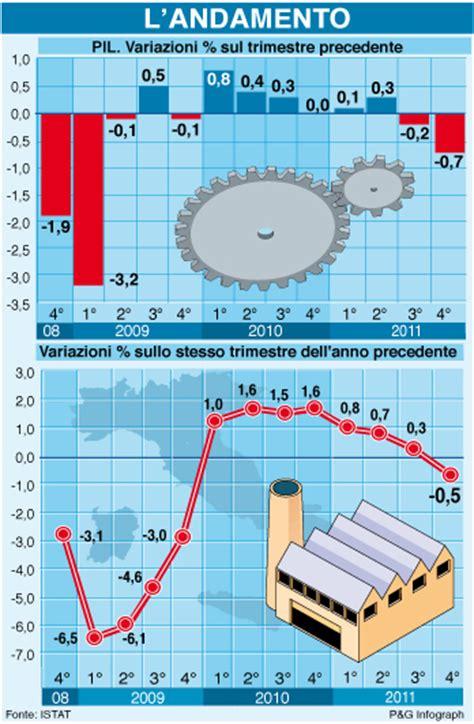 prodotto interno lordo italia 2012 italia pil in calo dell 1 3 nel 2012 monti quot nessuna