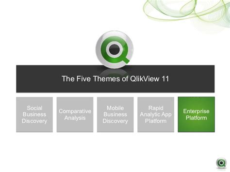 creating qlikview themes business discovery and qlikview 11