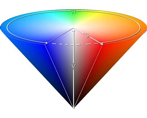 hsb color hsv farbraum