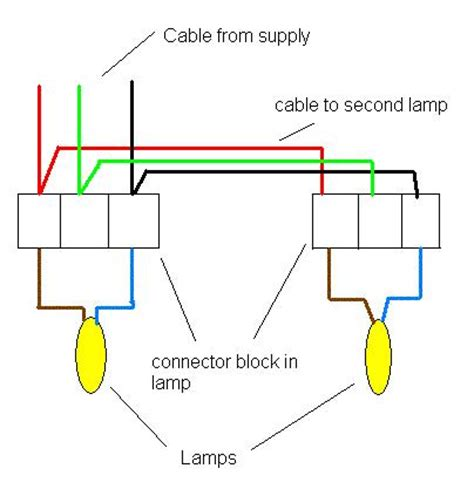 wiring diagram for downlights the best wiring diagram 2017
