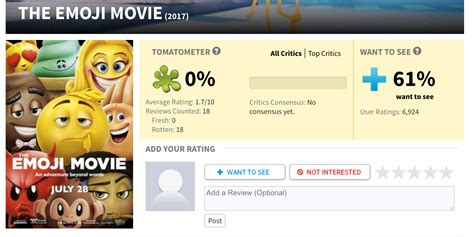emoji rotten tomatoes the emoji movie has a 0 on rotten tomatoes business