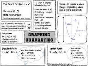 25 best ideas about quadratic function on pinterest