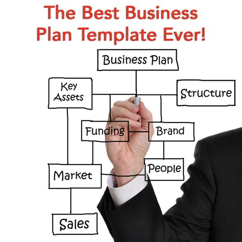 best business plan template free the best business plan template fuse cfo services and