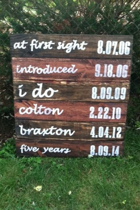 this sign and it seems doable for the home diy wood projects this