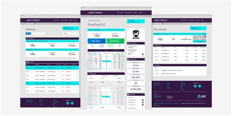 Marketing Platform For Bumn D Gil Marketing 2 Freesul asset match gw co