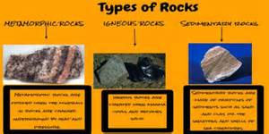 types of rocks images images ideas for a thesis statement on domestic