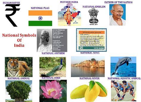 National Flag Of India Essay by Essay On National Flag Of India Flag Of India Flag Essay Ideas National Flag Essay National