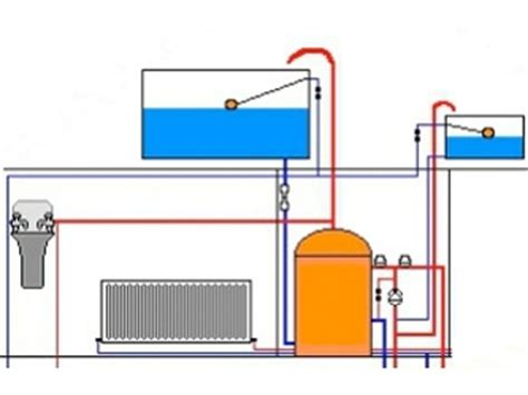 gravity central heating wiring diagram central heating