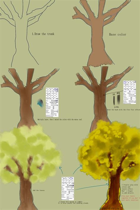 tree drawing tool easy tutorial for trees on sai by kirimimi on deviantart