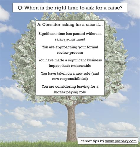 how to raise a when is the right time to ask for a raise what are good
