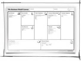 Business Model Canvas Template Ppt Business Model Canvas And Presentations Powerpoint