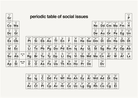printable mini periodic table periodic table of elements it s a small web
