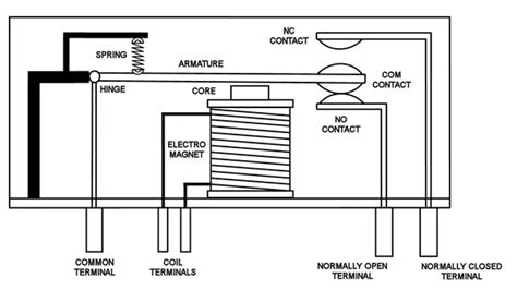 Saklar Switch Medium 4 Pin what is an armature in a relay quora