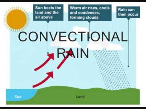 diagram of convectional rainfall convectional diagram steenogeogblog
