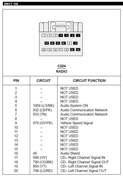 wiring diagram 2015 f150 2015 f150 chassis wiring diagram