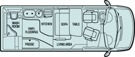 mercedes sprinter floor plan 2006 airstream sprinter westfalia class b rvweb com