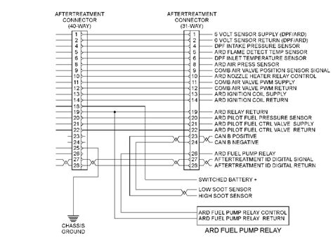 cat v wiring cat v wiring wiring diagrams imagesol co