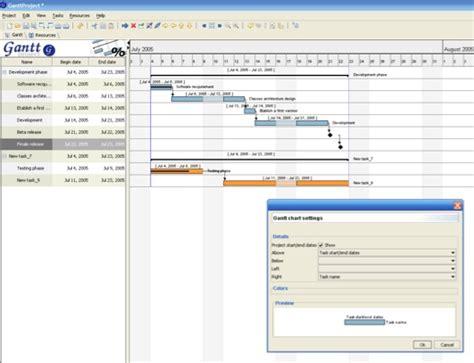 diagramme de gantt logiciel libre ganttproject gestion de projet logiciels libres