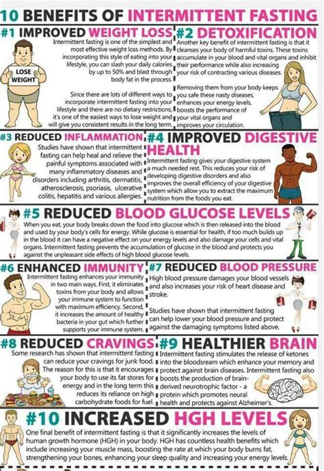 Intermittent Fasting Detox by 77 Best Images About Isagenix For On