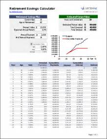 retirement calculator free retirement savings calculator
